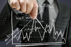 Concetto di successo di affari sullo schermo virtuale Fotografia Stock