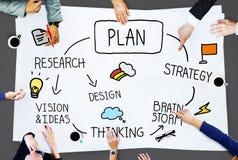 Concetto di sviluppo di missione di processo di progettazione di piano immagini stock libere da diritti