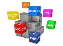 Concetto di sviluppo di web design Fotografia Stock Libera da Diritti