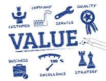 Concetto di valore illustrazione vettoriale
