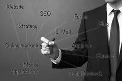 Concetto di vendita di marketingOnline di Internet di scrittura dell'uomo di affari Immagini Stock Libere da Diritti
