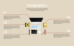 Concetto di Workplace Elements Infographic del progettista Immagine Stock