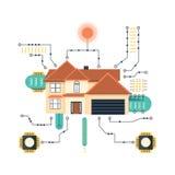 Concetto domestico astuto di vettore Fondo futuristico di vie del microchip royalty illustrazione gratis