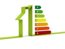 Concetto economizzatore d'energia Fotografia Stock