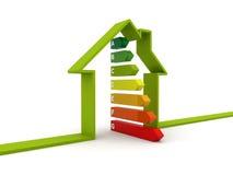 Concetto economizzatore d'energia Fotografia Stock Libera da Diritti