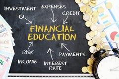 Concetto finanziario di istruzione scritto a mano sulla lavagna, vicino a denaro contante ed alla sveglia classica immagine stock libera da diritti