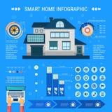 Concetto infographic domestico astuto fotografia stock