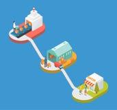 Concetto infographic isometrico di web logistico 3d di fabbricazione illustrazione di stock