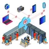 Concetto isometrico di centro dati illustrazione di stock