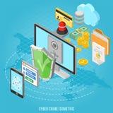 Concetto isometrico di crimine cyber illustrazione vettoriale