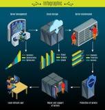 Concetto isometrico di Infographic del centro dati illustrazione vettoriale
