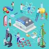 Concetto isometrico di vettore del laboratorio di ricerca e di scienza royalty illustrazione gratis