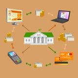 Concetto in linea di attività bancarie Fotografia Stock Libera da Diritti