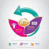 Concetto Logo Gold Kids del calcio e della vitamina di Omega Fotografia Stock