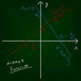 Concetto matematico di istruzione della lavagna e del disegno. Fotografie Stock
