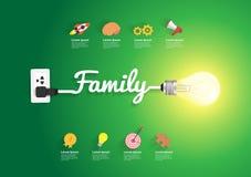 Concetto 'nucleo familiare' con l'idea creativa della lampadina Fotografie Stock Libere da Diritti