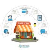 Concetto online di acquisto Del negozio concetto piano dell'illustrazione di vettore di progettazione online per il deposito onli illustrazione vettoriale