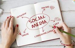 Concetto online di Media Communication del sociale Immagine Stock