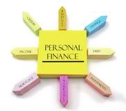 Concetto personale di finanze sulle note appiccicose organizzate Fotografia Stock Libera da Diritti
