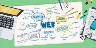 Concetto piano dell'illustrazione di progettazione per il processo di sviluppo di web design Immagine Stock Libera da Diritti