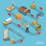 Concetto piano isometrico di vettore di logistica dei trasporti Fotografia Stock Libera da Diritti