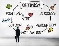 Concetto positivo di visione di percezione di vibrazione dell'Outlook di ottimismo Fotografie Stock Libere da Diritti