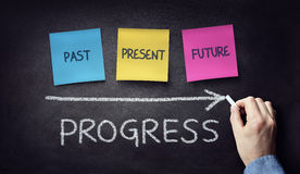 Concetto presente e futuro passato di progresso di tempo sulla lavagna o sulla c immagine stock