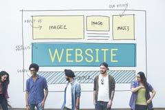 Concetto rispondente di idee di progettazione del homepage del sito Web fotografia stock libera da diritti