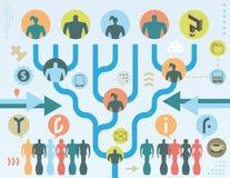 Concetto sociale dell'albero di media Immagine Stock