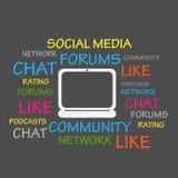 Concetto sociale della nuvola di parola di media Immagine Stock Libera da Diritti