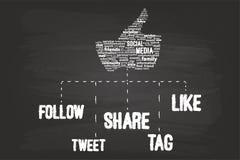 Concetto sociale della nuvola di parola di media Fotografia Stock Libera da Diritti