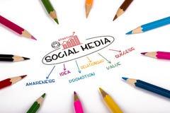 Concetto sociale di media Immagine Stock Libera da Diritti