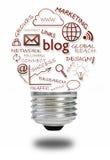 Concetto sociale di media del blog Immagine Stock