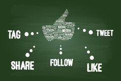 Concetto sociale di parola di media Immagine Stock