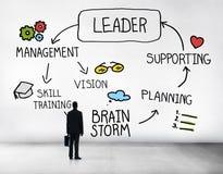 Concetto sostenente di visione della gestione di Leadership del capo illustrazione vettoriale