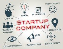 Concetto Startup illustrazione vettoriale