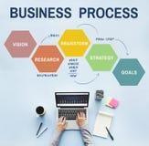 Concetto Startup di crescita di impresa di processo aziendale fotografia stock libera da diritti