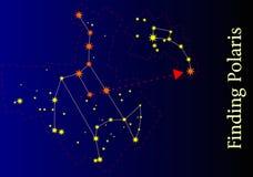 Conclusion de l'étoile polaire Photographie stock libre de droits