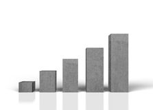 Concrete growth chart Stock Image