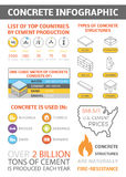 Concrete infographics. Grouped  elements, charts, quick facts about concrete. Template for your own info graphic Royalty Free Stock Photography