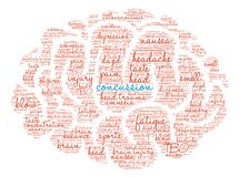Concussion Word Cloud Royalty Free Stock Photography