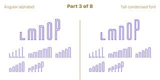 Condensado esboçou a fonte angular, vetor de Sans Serif ilustração do vetor