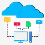 Condivisione di archivi della nuvola Fotografia Stock