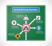 Conducción borracha infographic libre illustration
