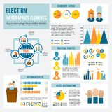 Ícone Infographic da eleição Imagem de Stock Royalty Free
