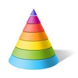 Cone mergulhado Fotografia de Stock Royalty Free