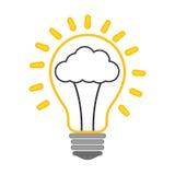 Ícone positivo do sentimento Projeto de pensamento Gráfico de vetor Imagem de Stock Royalty Free