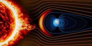 Conecte a tierra el campo magnético del ` s, la tierra, el viento solar stock de ilustración