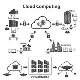 Ícones grandes ajustados, computação dos dados da nuvem Fotografia de Stock