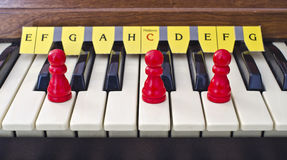 Cones on the keys of the C major chord Stock Photo